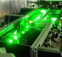 Attosecond light pulse generation