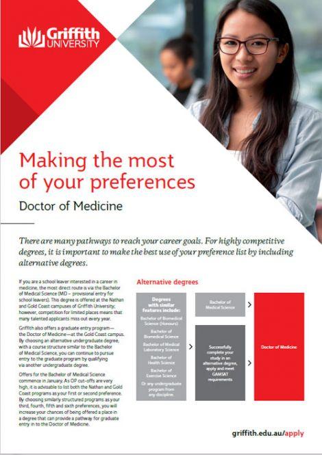 doctor of medicine factsheet