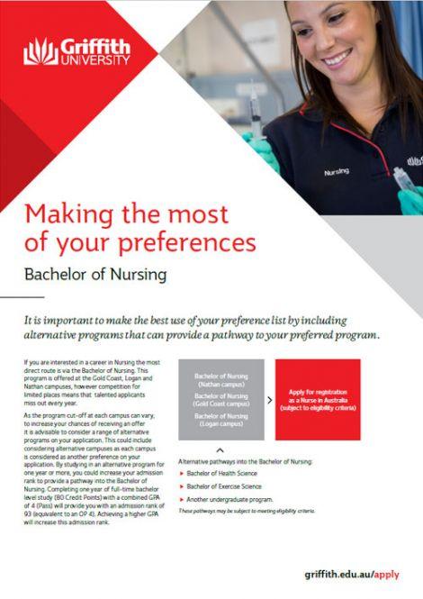 nursing factsheet